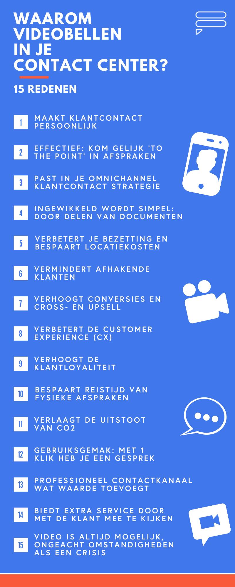 voordelen-videobellen-contact-center